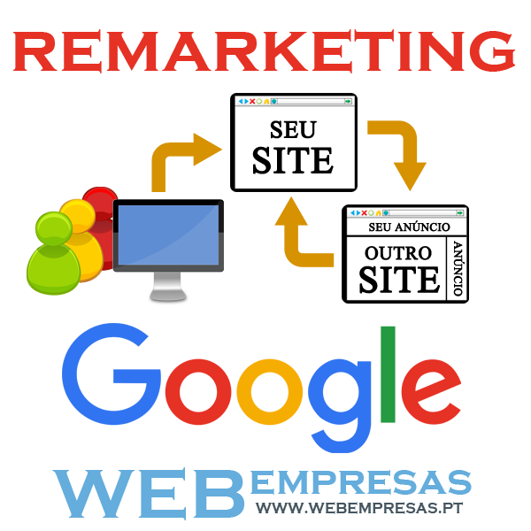 Google Remarketing Web Empresas PT